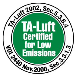TA-Luft: Low Emissions Ball Valves